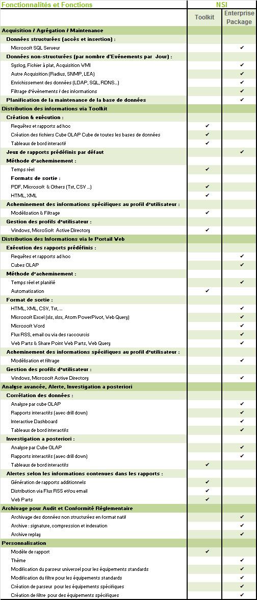 Fonctionnalités NSI Click&DECIDE
