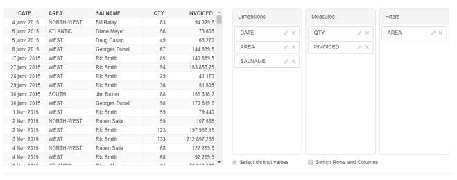 table de données
